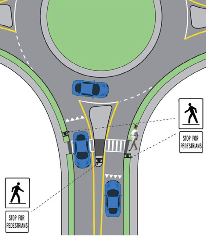 Illustration of pedestrian crossing at a level 2 pedestrian crossover at a roundabout