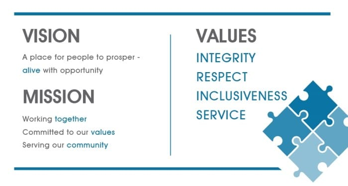 Vision Mission Values Graphic